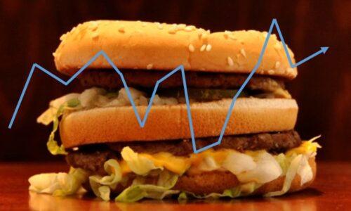 A Big Mac-index és mennyire élünk jól (1. rész)
